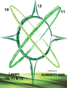 dna-layers-10-11-12-the-divine-god-layers