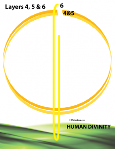 dna-layers-4-5-6-the-divinity-layers1