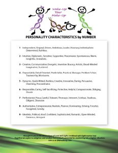 numerology-personal-characteristics